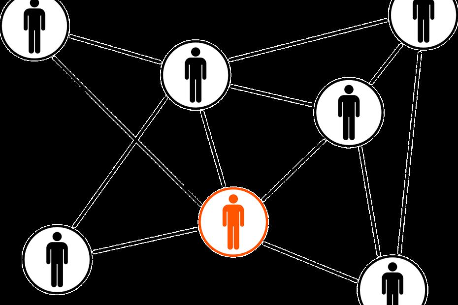 Basisnetzwerk