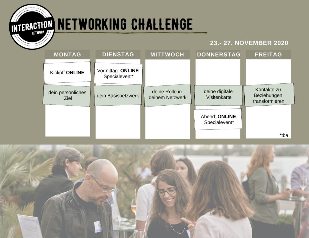 Wochenübersicht Networking Challenge