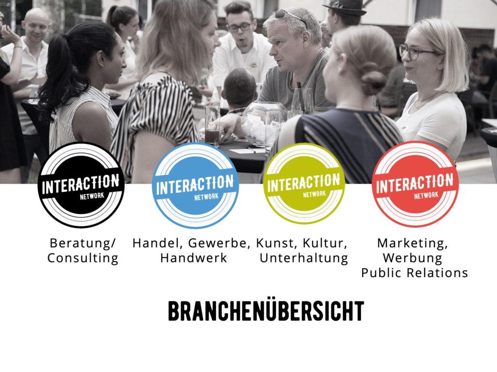 Branchenkennzeichen 2020 InterACTION